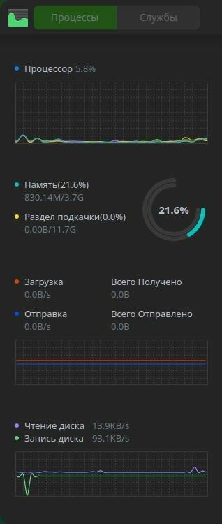Захват экрана_deepin-system-monitor_20201130010345.jpg