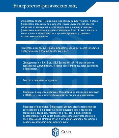 этапы-банкротства-физ-лица1.jpg