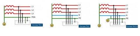 трехфазные системы электроснабжения.png
