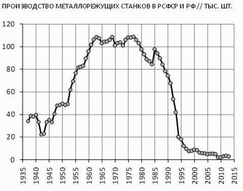 станки металлорежущие.jpg