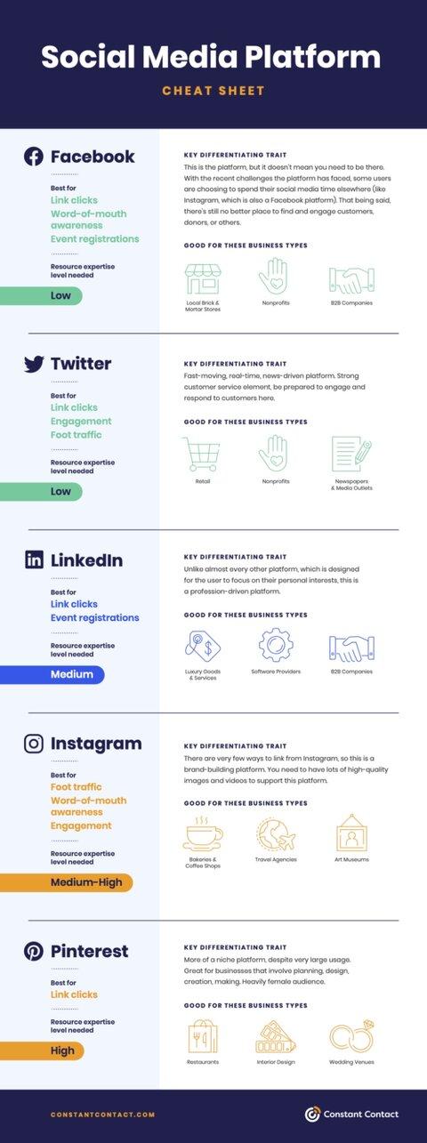 social_platform_cheat_sheet_2020.png