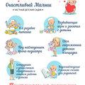 Частный детский сад, ясли