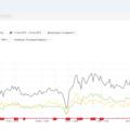 Услуги интернет маркетолога по SEO-продвижению