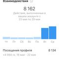 Продвижение инстаграма