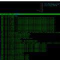 Настройка *nix-серверов