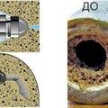 Профилактика Вашей канализационной системы