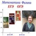 Ирина Ивановна И., Репетиторы по физике в Чкаловском