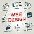 Web-студия Swiftec, Блог в Павлодарской области