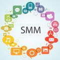 SMM-продвижение
